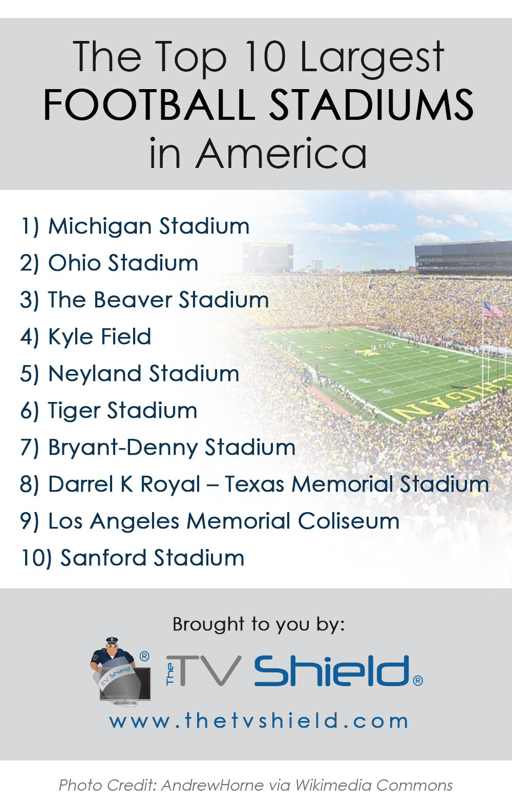 Infographic: The Top 10 Largest Football Stadiums in America